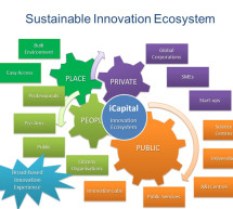 Capital de la Innovación: se anuncian las seis ciudades finalistas