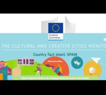Un nuevo monitor muestra cómo la cultura y la creatividad ayudan a las ciudades a prosperar